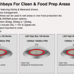 LED Highbays Clean Food